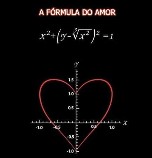 A fórmula do amor.